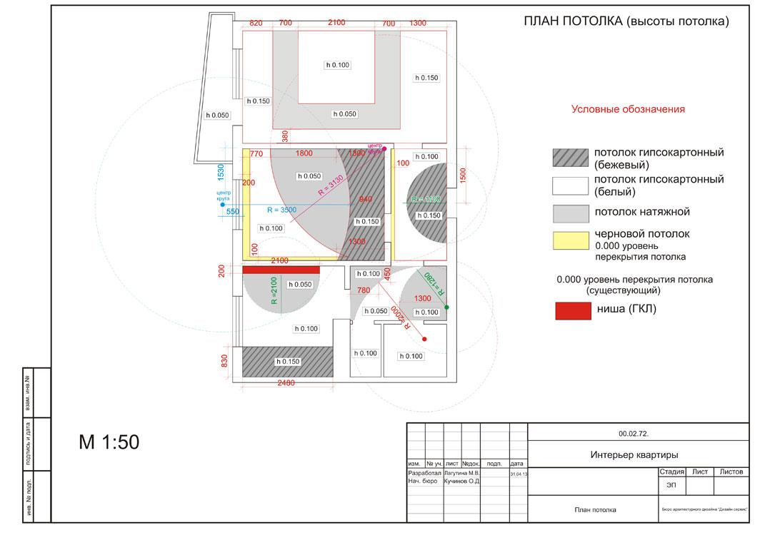 План потолка. Часть дизайн-проекта