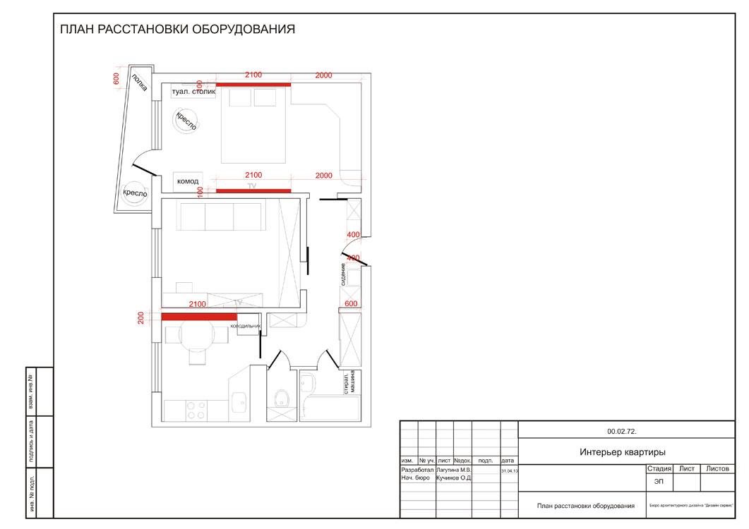 План расстановки мебели. Часть дизайн-проекта