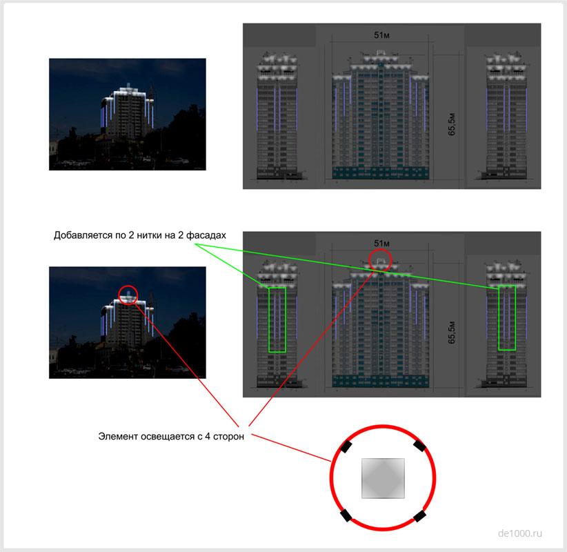 Проект архитектурной подсветки