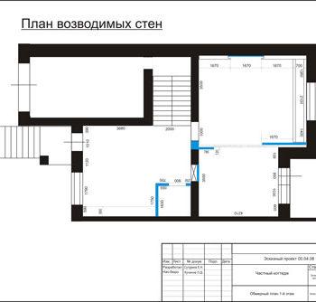 Дизайн проект интерьера