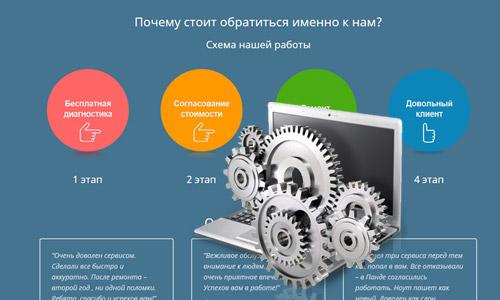 Сайт под ключ Panda57.ru