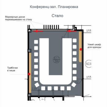 Планировка конференц-зала.
