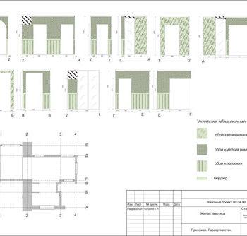 Дизайн интерьера квартиры в Орле.