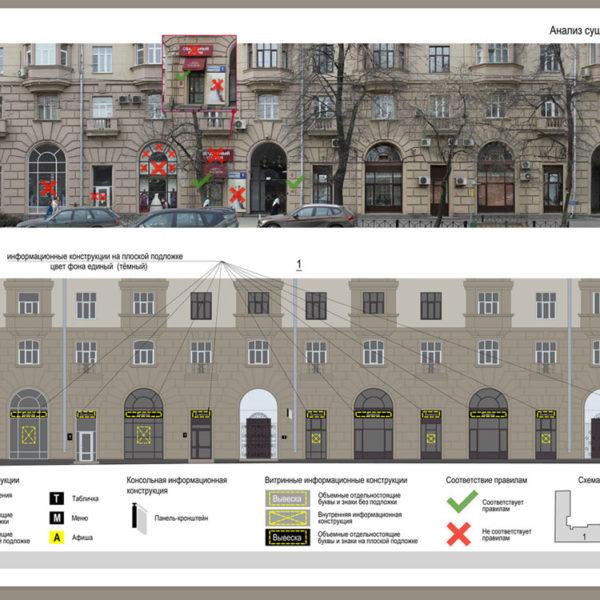Схема размещения фасадной рекламы в Москве. Разработка комитета по архитектуре Москвы.